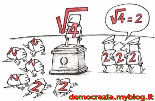 democraziainutile